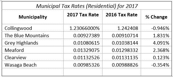 smaller tax rate jpeg